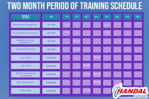 Two Month Training Schedule